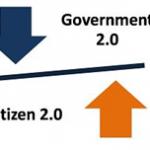 O Brasil e o Governo 2.0